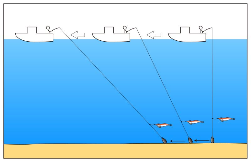 ダウンショットエギング 釣り方